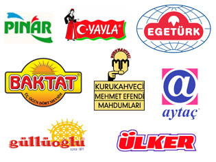 Most Popular Turkish Food Brands